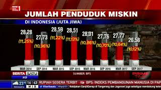 Video Grafik Penurunan Angka Kemiskinan di Indonesia download MP3, 3GP, MP4, WEBM, AVI, FLV September 2018