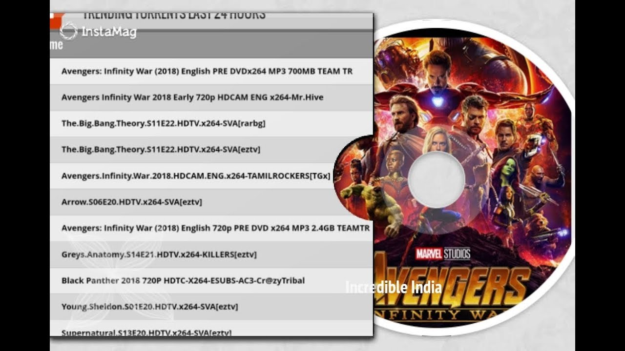 black panther full movie download in english tamilrockers