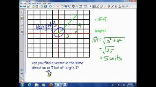 Magnitude and Unit Vector.wmv
