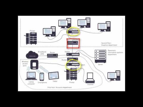 05. Communication devices - part 1