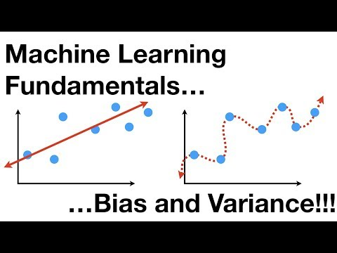 Machine Learning Fundamentals: Bias and Variance
