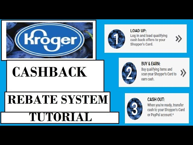 Kroger Cash Back Rebate Tutorial- AMAZING! FREE MONEY!