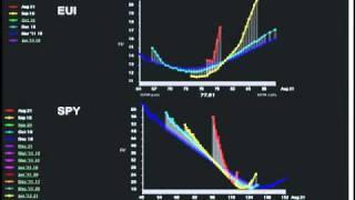 Pt 3 Eric Novik - Trading FX Options in Volatile Markets