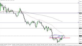 GBP/USD Technical Analysis for August 26, 2019 by FXEmpire