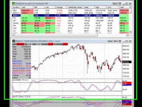 The Vulcan Report (48) - Follow The Smart Money .mp4 - YouTube