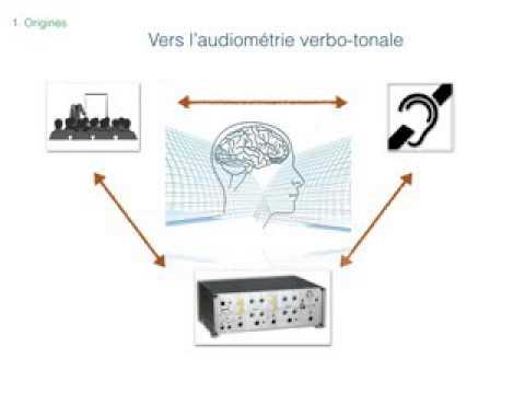 La méthode verbo tonale  genèse et principes fondateurs