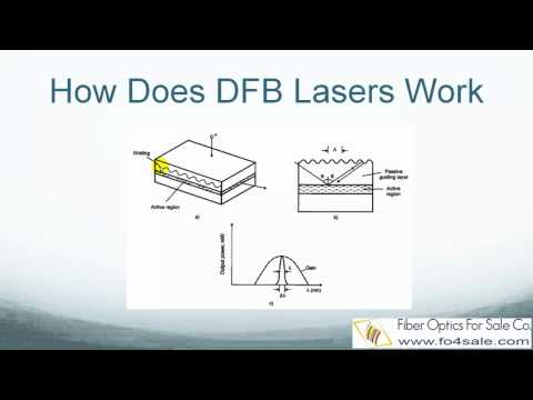 What is a DFB Laser?