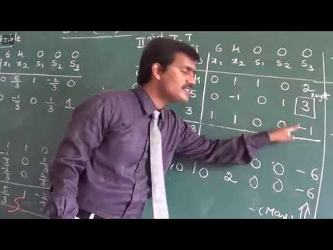 Operations Research(vol-2)-Big-M method by Srinivasa rao