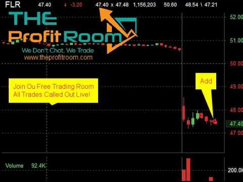 Day Trading Gaps FLR Short