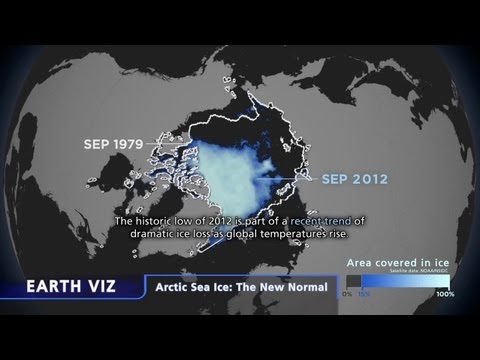 Science Bulletins: Arctic Sea Ice—The New Normal