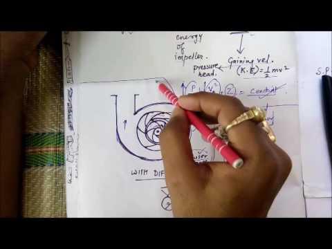 Centrifugal pump lecture 2