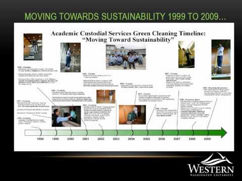 New Technology and Green Cleaning | Webinar