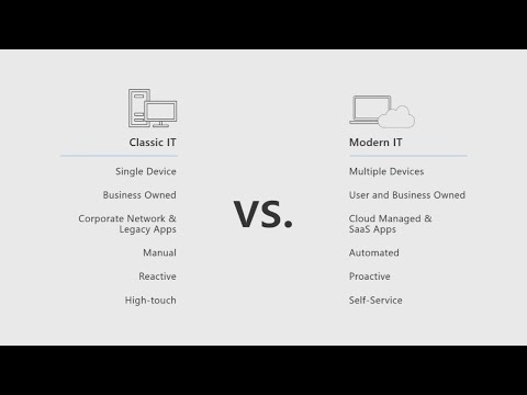 Deploying Windows 10: An overview of what's new and future direction - BRK3030