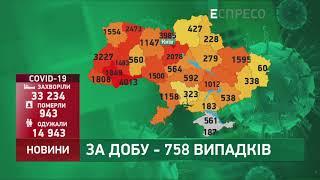 Коронавірус в Украі ні статистика за 17 червня