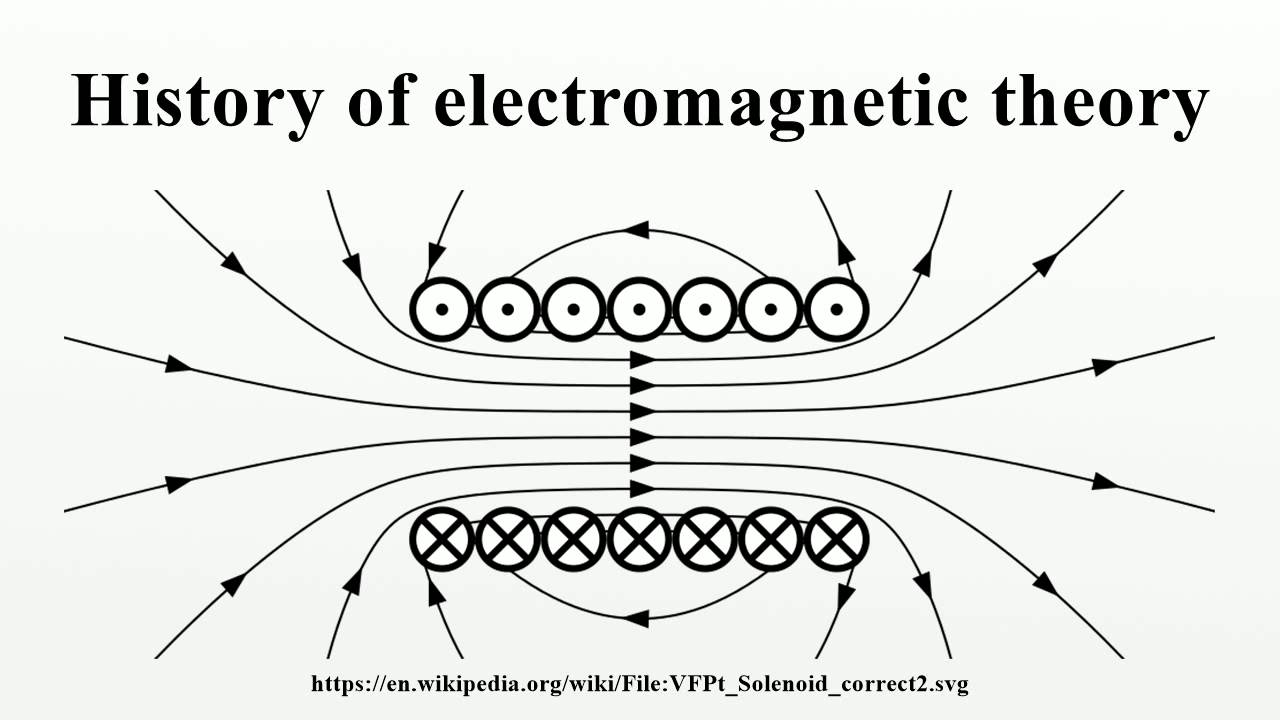 Electromagnetic Applications In Biology and Medicine