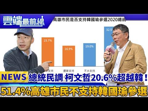 總統民調 柯文哲20.6%超越韓! 51.4%高雄市民不支持韓國瑜參選|雲端最前線 EP544精華