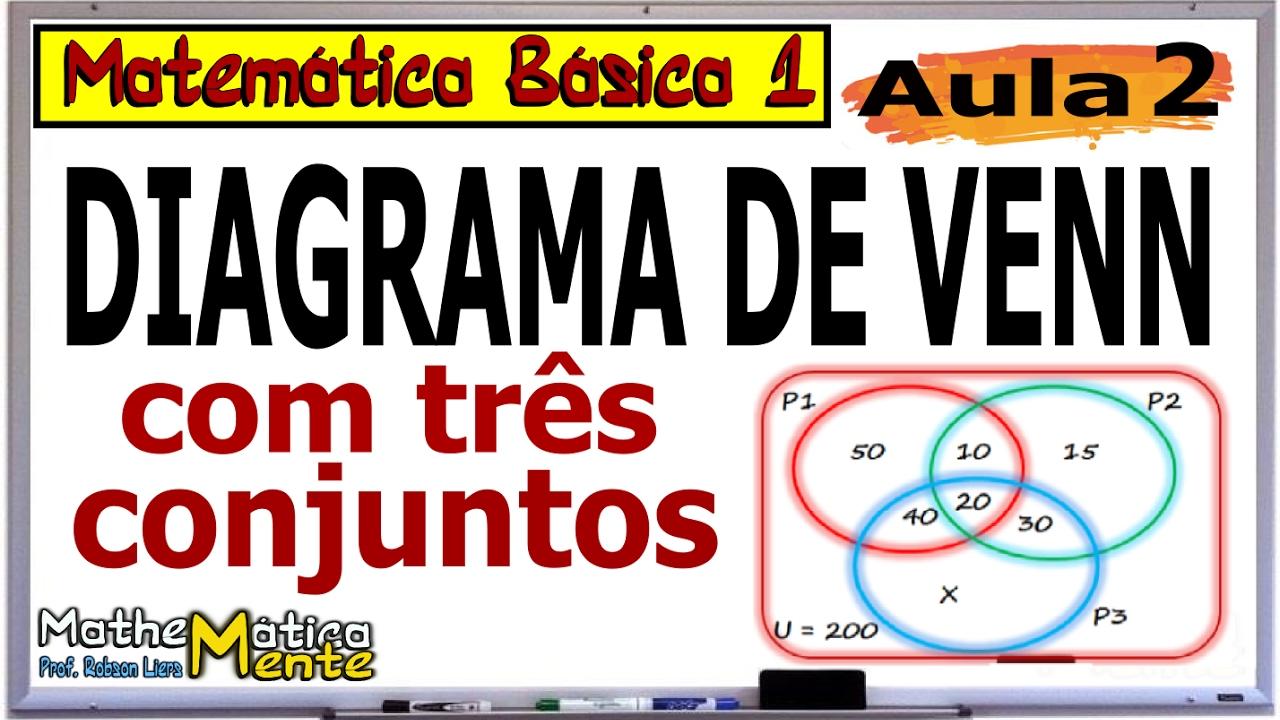 Diagrama de venn teoria dos conjuntos aula 2 matemtica bsica diagrama de venn teoria dos conjuntos aula 2 matemtica bsica ccuart Gallery
