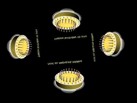 3d Hologram ♫ Happy Birthday ♫ Rotating Cake Message