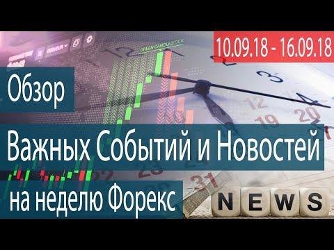 Форекс обзор важных новостей запрещенный индикатор форекс