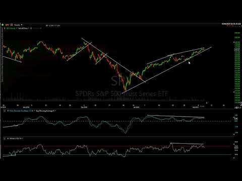 Stock Market, Crude Oil & Treasury Bond Analysis 2-6-19
