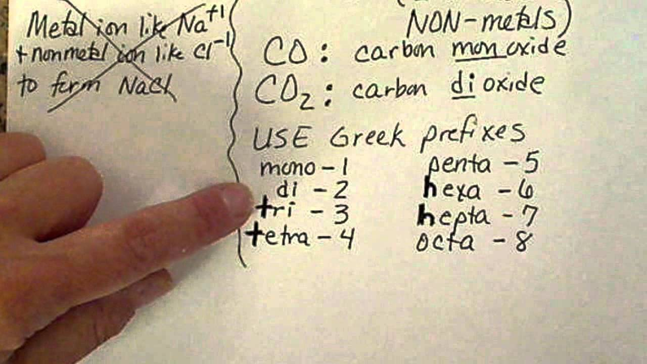 Naming Molecules Covalent Compounds Using Greek Prefixes