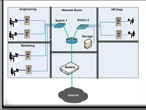 What is a LAN (Local Area Network)