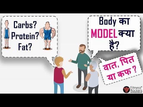 Vata Pitta Kapha Explained - The Ayurvedic Body Types and Their Characteristics