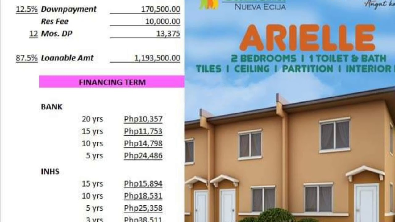 Camella Homes Cabanatuan Citypricelist As Of February2019sherylperez09269412586
