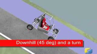 Car Simulation using IPG carmaker.wmv