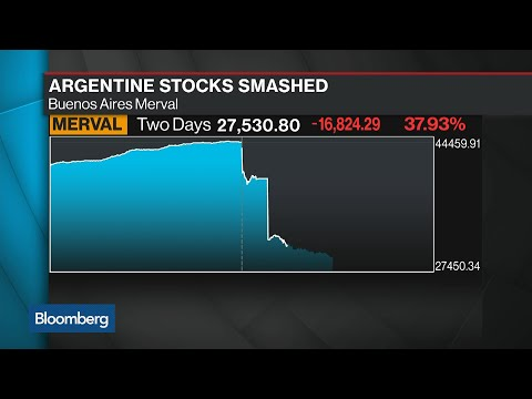 Argentina Adds to Wall of Worry for Markets