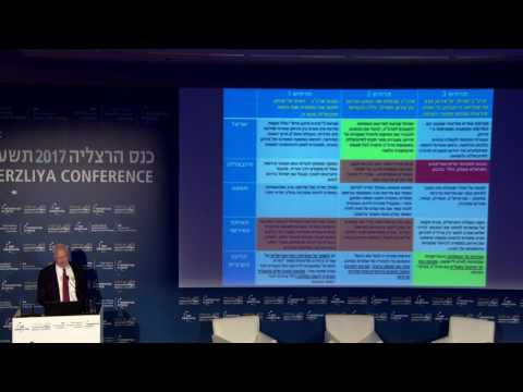 Simulating A Turbulent Middle East: Findings | Herzliya Conference 2017