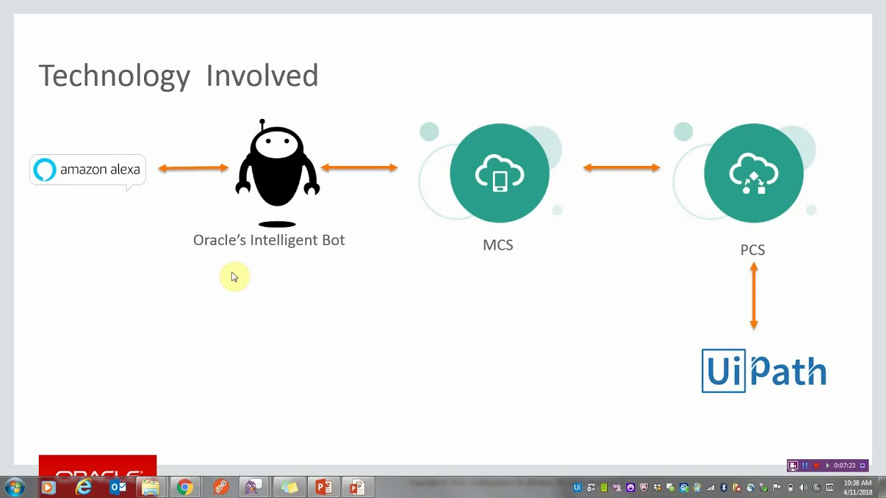 Robotic Process - Oracle Integration Cloud - UiPath demos