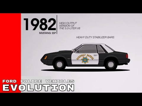 The Evolution Of Ford Police Vehicles