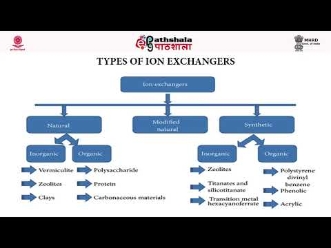 Ion exchange and Filtration