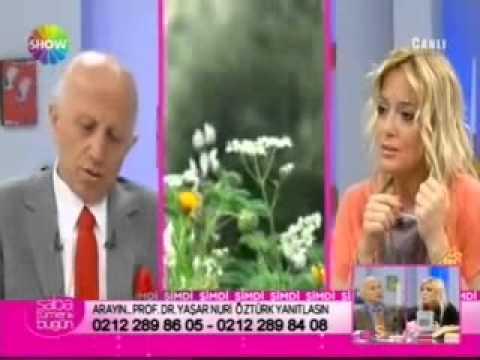 LEYL suresi tefsiri - Yaşar Nuri ÖZTÜRK  (27.04.12) -3-