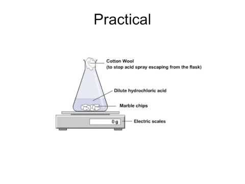 OCR Gateway B C3 Reaction Rates - Particle Size (Foundation)