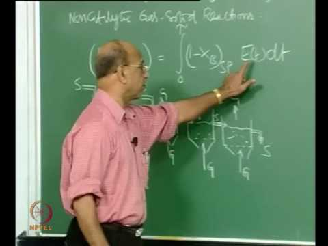 Mod-01 Lec-16 General Performance equation for non-catalytic gas solid reactions