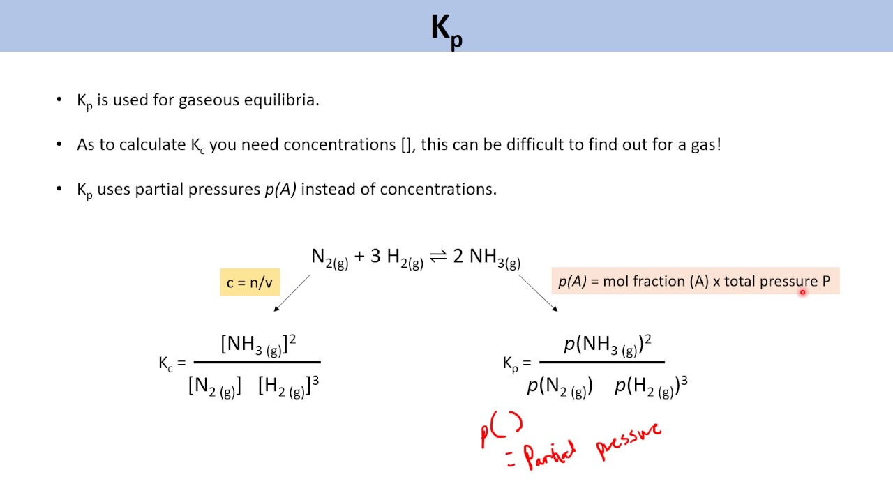 Calculating an Equilibrium Constant, Kp, with Partial ...