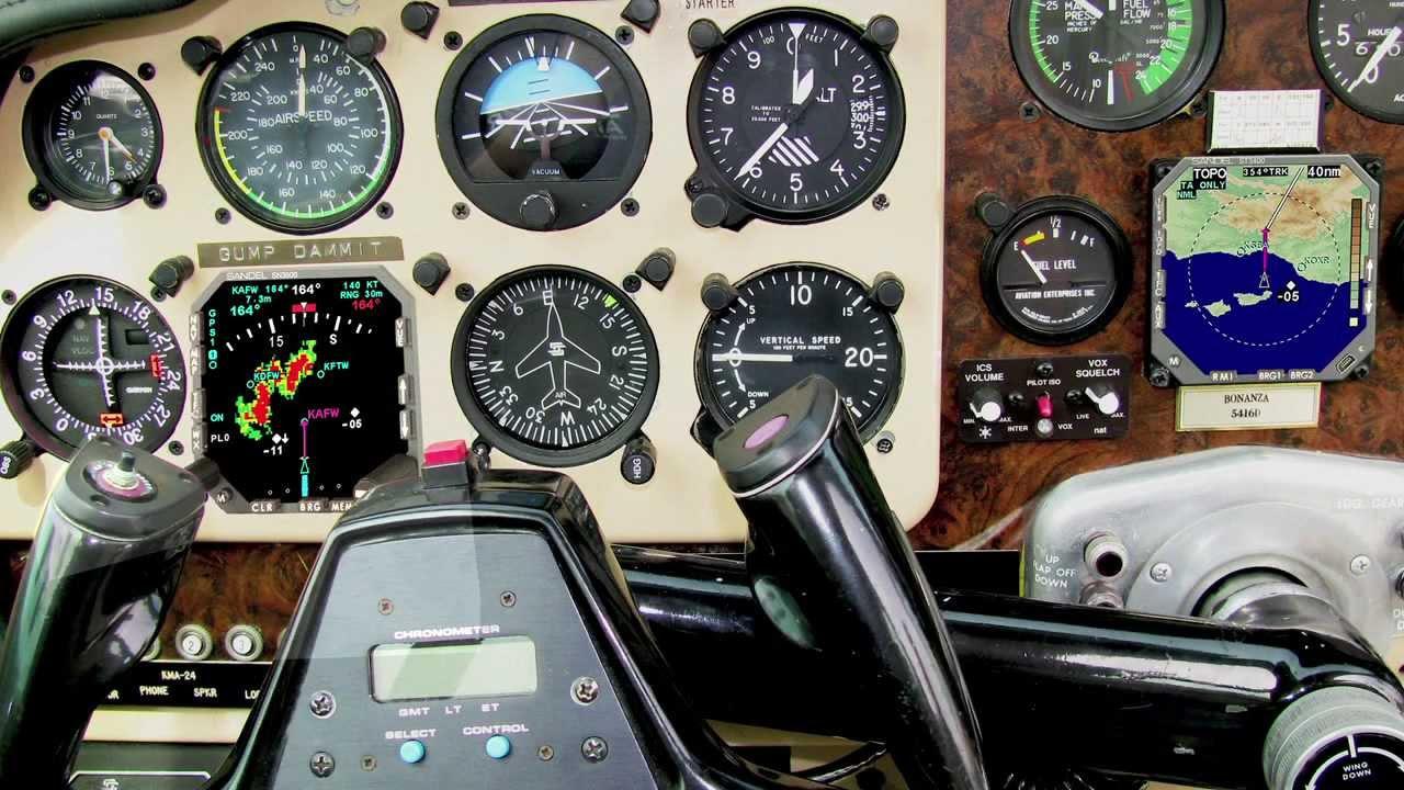 Sandel Avionics Inc