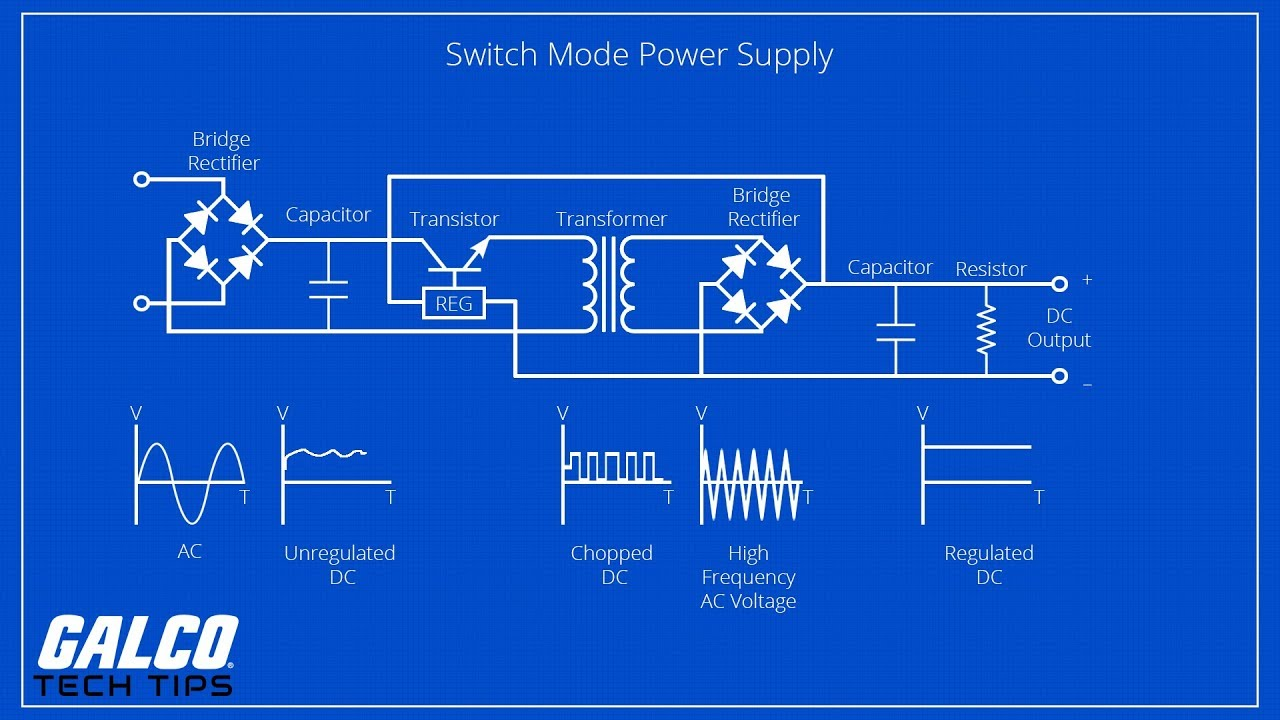 Switching VS Linear Power Supplies - A Galco TV Tech Tip
