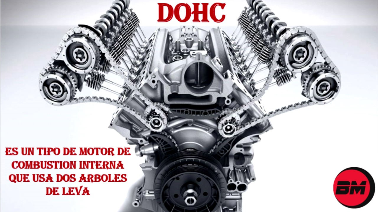 Funcion De Un Motor Dohc