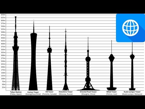 10 Tallest Tower in the World