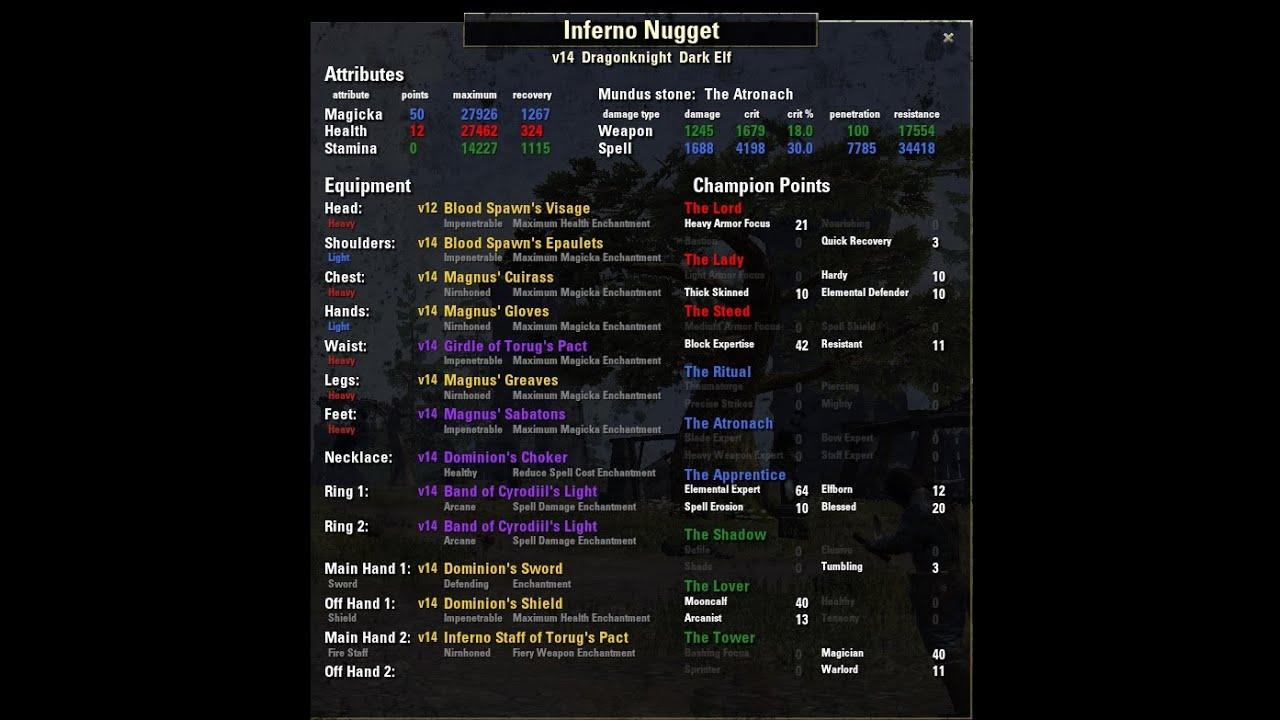Magnirn Gear for ESO PvP