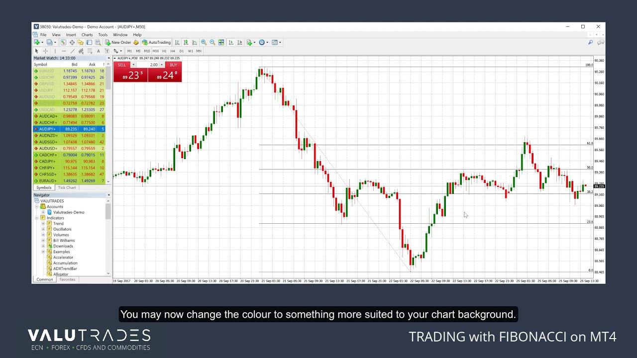 Trading With Fibonacci On Mt4 Youtube