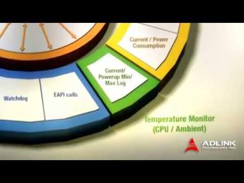 ADLINK's SEMA Smart Embedded Management Agent Design West 2013