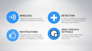 Security Alarms Cardiff - Cheap and the best security systems, accredited alarms & access