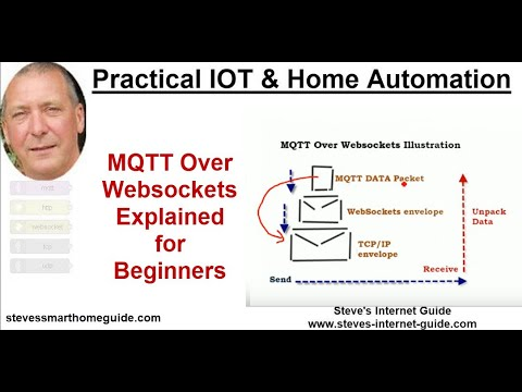 Using MQTT Over WebSockets with Mosquitto