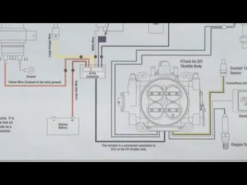 Fitech Fuel System And Wiring Youtube