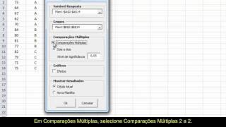 Teste de Kruskal-Wallis - Testes Não Paramétricos