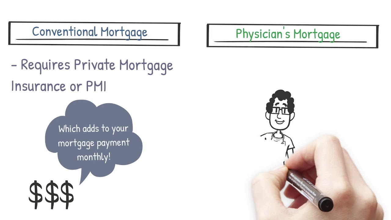 Home Loans for Doctors with Kids | Physician Family